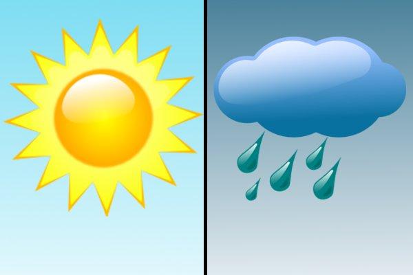 Развитие речи детей погода